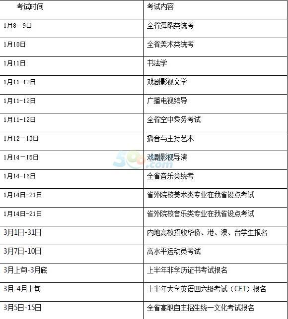2015年全年贵州省各类考试安排