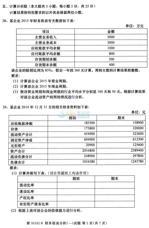 【2015财务报表分析报告】