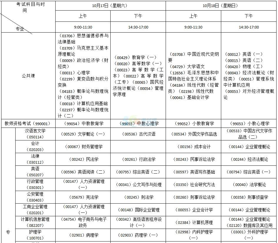 2015年10月青海自学考试时间:10月17日-18日