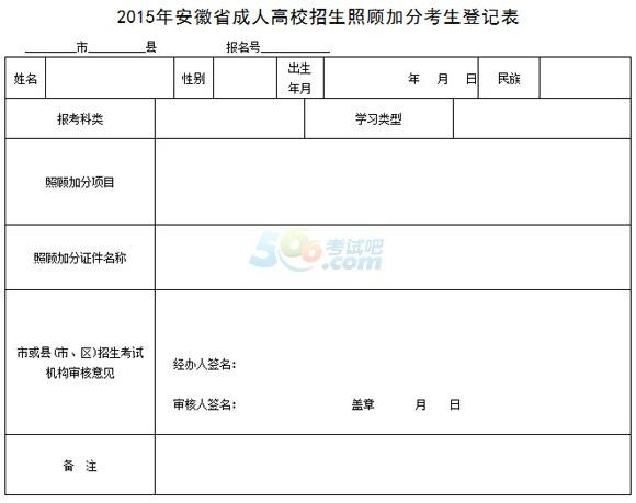 2015年安徽成人高考照顾加分考生登记表
