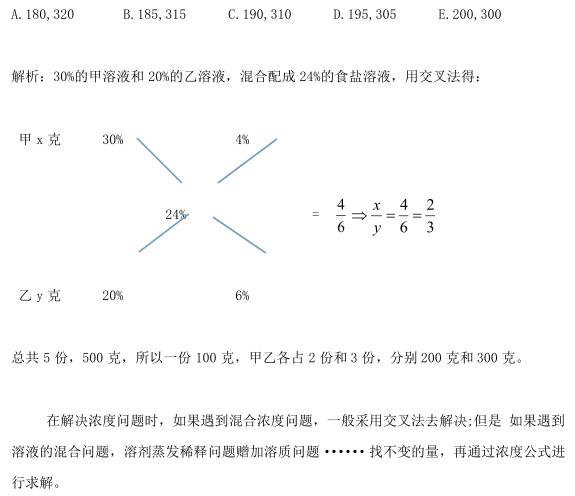 2016年管理类联考数学大纲解析:整式运算