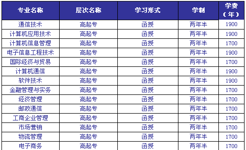 南京邮电大学本一的电子科学与技术专业 不是电子信息科学与技术 和图片