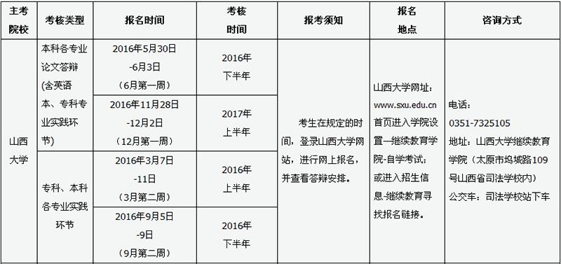 2016年山西自考实践课考核报名时间安排