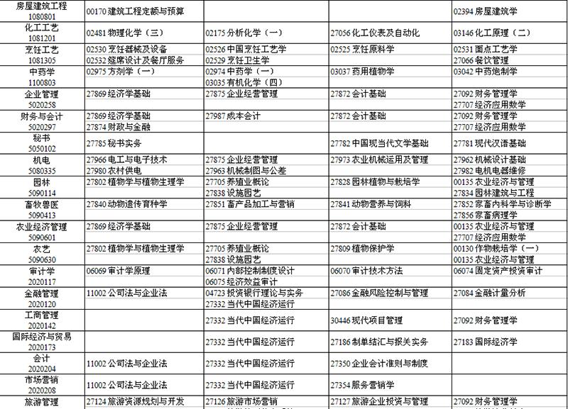 2016年1月江蘇自學考試日程表2014語文常德市畢業答案初中圖片