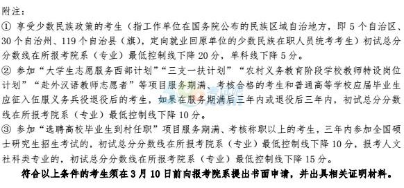 清华大学2016年考研复试分数线已公布