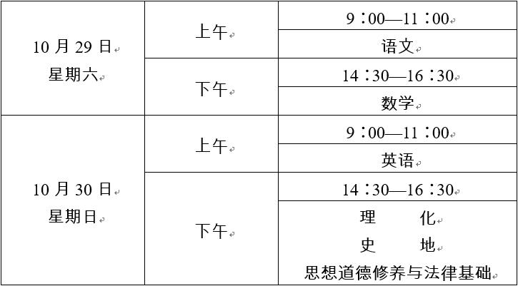 云南省2016年各类成人高等学校招生简章