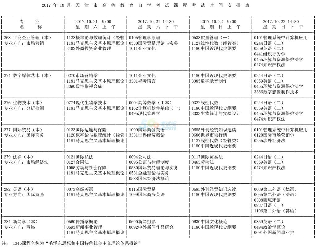 2017年10月天津自考时间:10月21日-22日