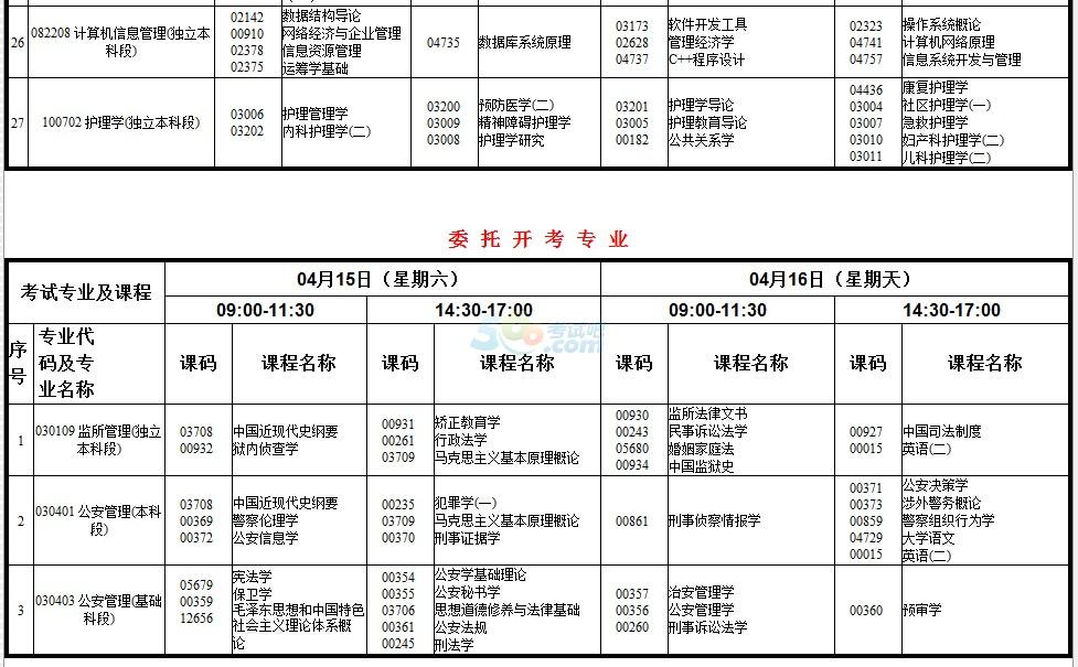 2017年4月重庆自考时间安排