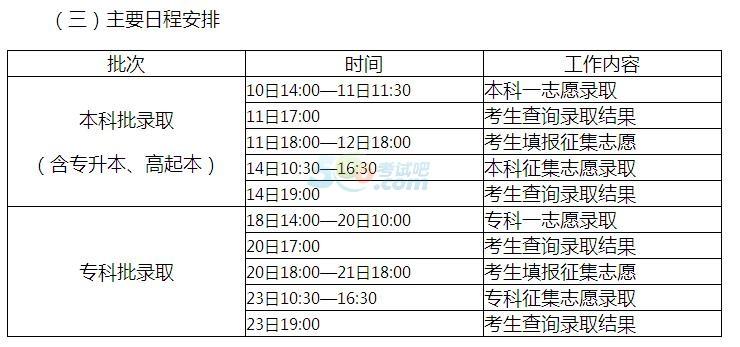 2016年河北省成人高校招生录取分数线已公布