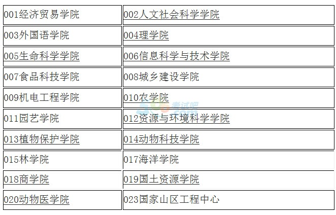 河北农业大学2017年考研调剂信息发布