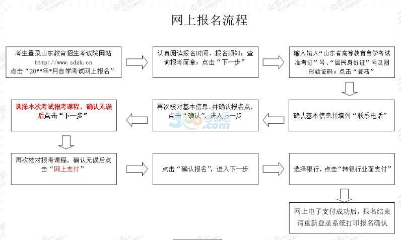 山东省2017年10月自学考试网上报名流程
