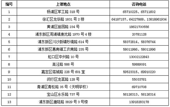 上海海洋大学2017年成人高考招生简章