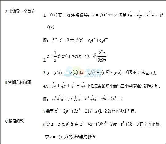 2017年成人高考专升本《高等数学》章节梳理(4)