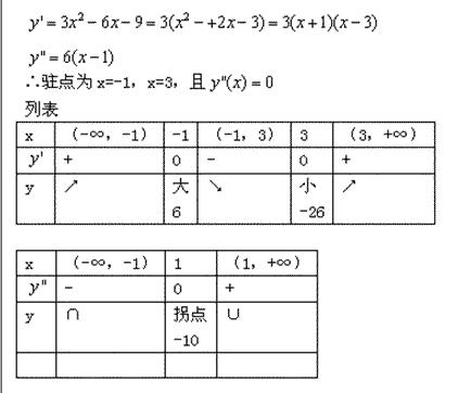 自考题库:2017年高等数学(一)真题练习(7.27)
