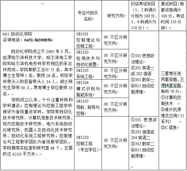 哈尔滨理工大学自动化学院2018考研招生简章
