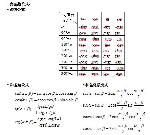 2017年成人高考专升本《高等数学》复习笔记(1)