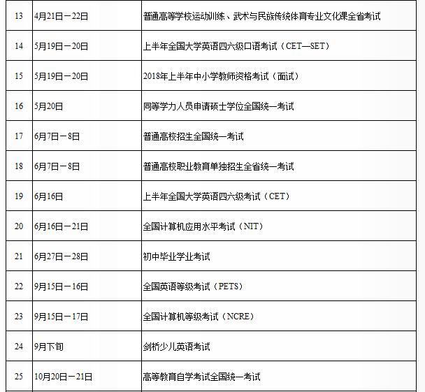 2018年陕西省教育考试历