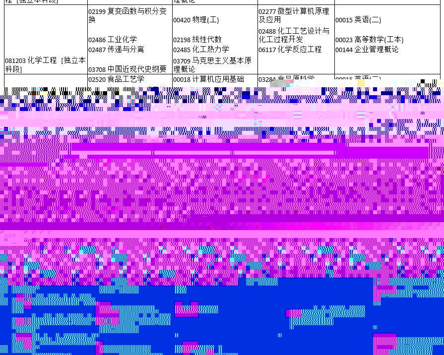 河南2019年4月自考考试时间:4月13日-14日