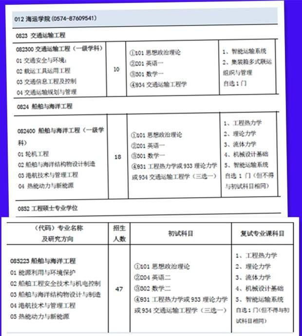 宁波大学(双一流工程)海运学院2019年考研调剂信息