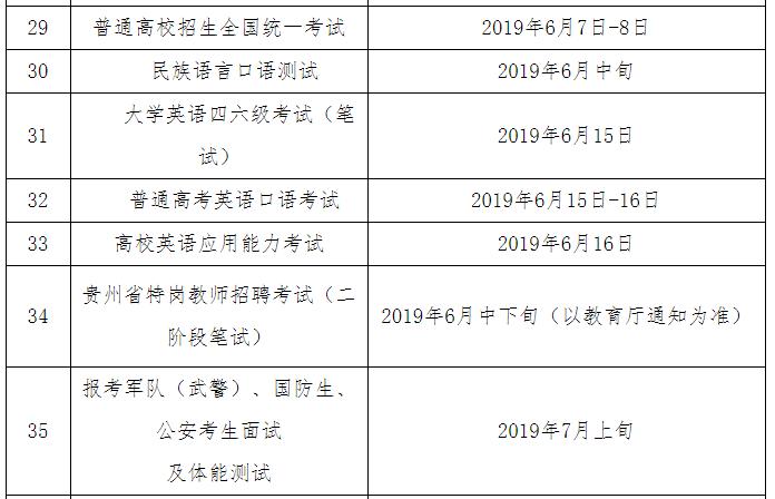 2020考研初试时间为2019年12月21日-23日