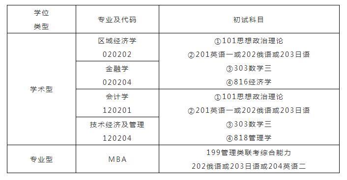 2019经济学调剂信息_...京航空航天大学2019经济管理学院考研调剂信息