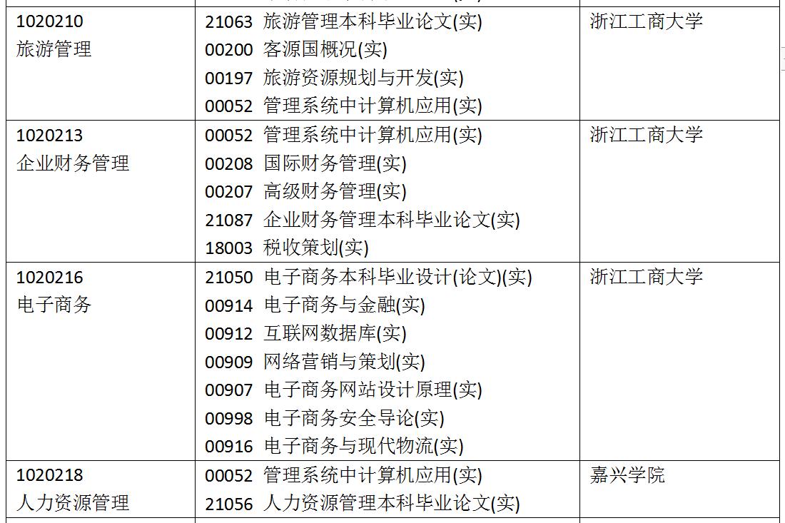 浙江2019年10月自学考试开考课程(实践课)