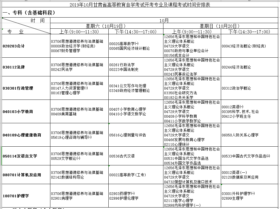 甘肃2019年10月自考考试时间:10月19日-20日