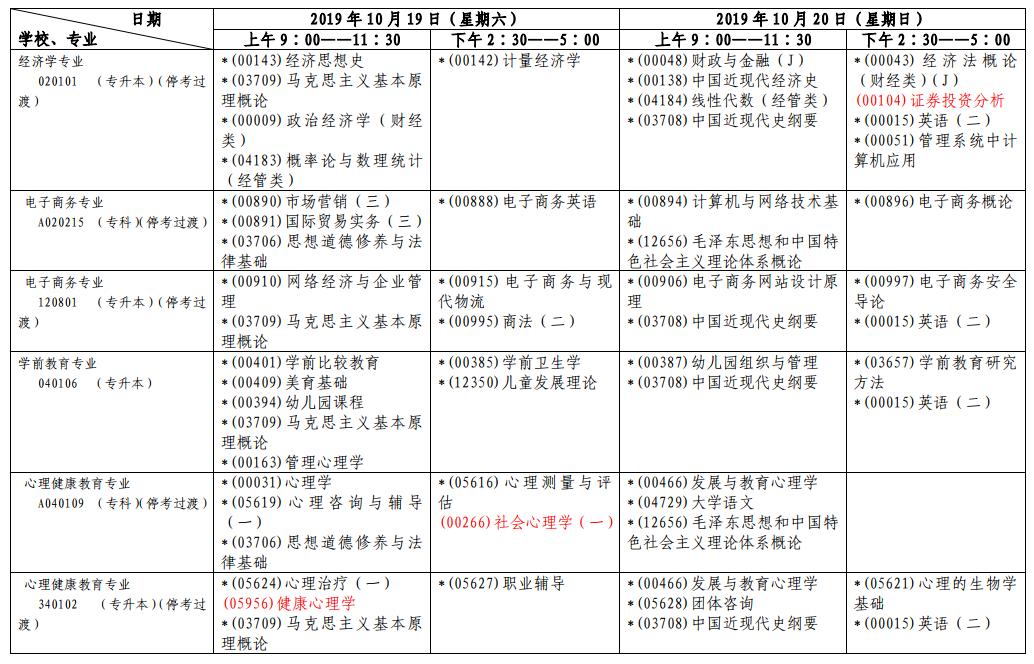 上海2019年10月自考考试时间已公布