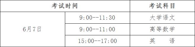 """贵州省招生考试院关于做好2019年普通高等教育""""专升本""""考试招生工作的通知"""