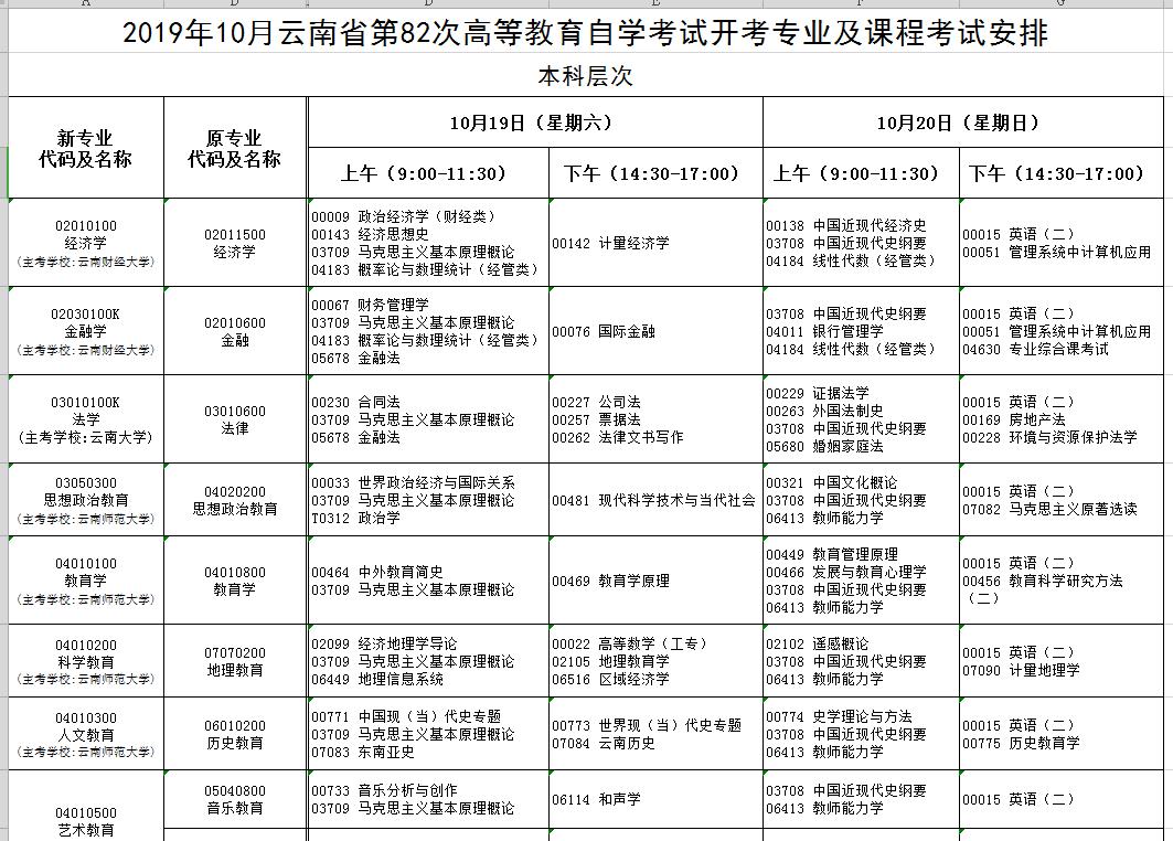 云南2019年10月自考时间:10月19日-20日