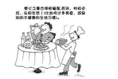 2020考研英语翻译命题:贪吃(身体健康类)