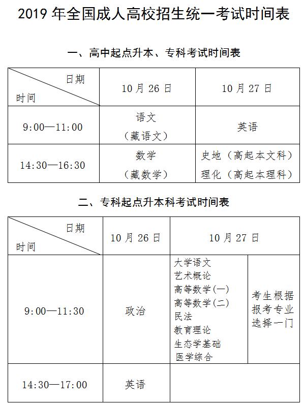 青海2019年成人高考报名工作的通知