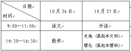 2019年辽宁省成人高等学校招生简章