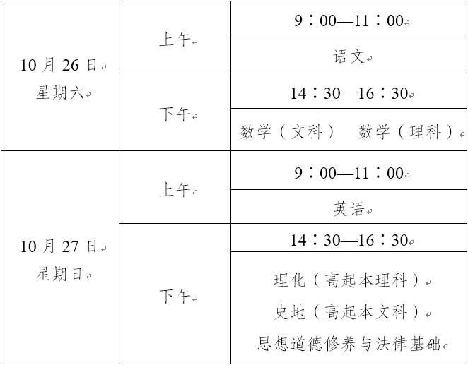 云南省2019年成人高等学校招生实施办法
