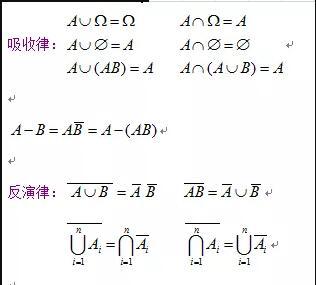 2020考研数学概率论必背公式:随机事件及其概率