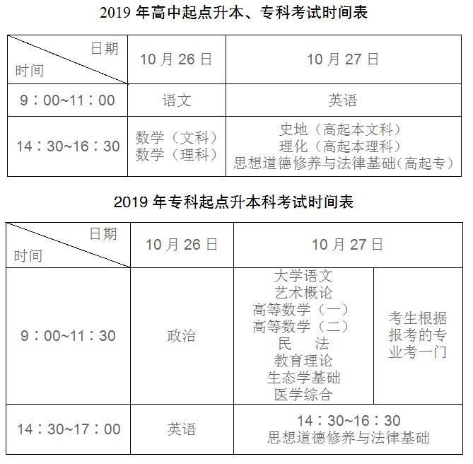 致云南2019年全国成人高校招生统一考试考生公开信
