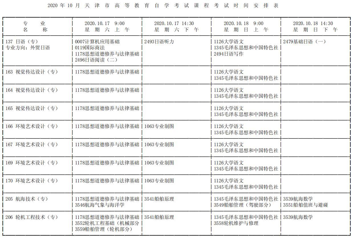 天津2020年10月自考考试时间:10月17日-18日