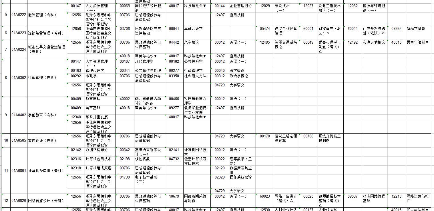 北京2020年4月自考考试时间安排
