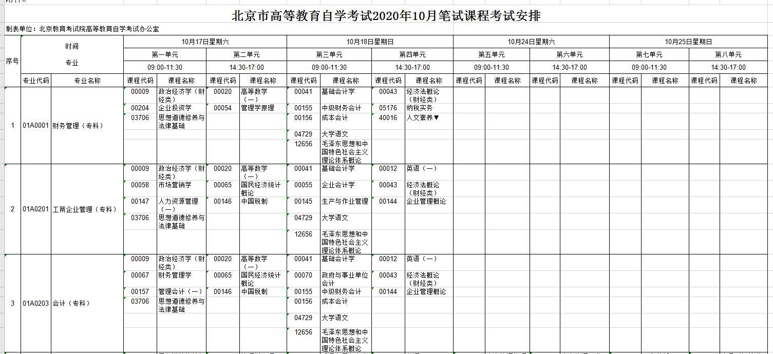 北京2020年10月自考考试时间安排