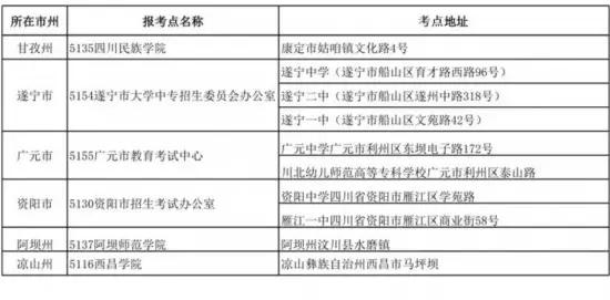 四川2020考研现场确认即将开始 这些事项值得注意