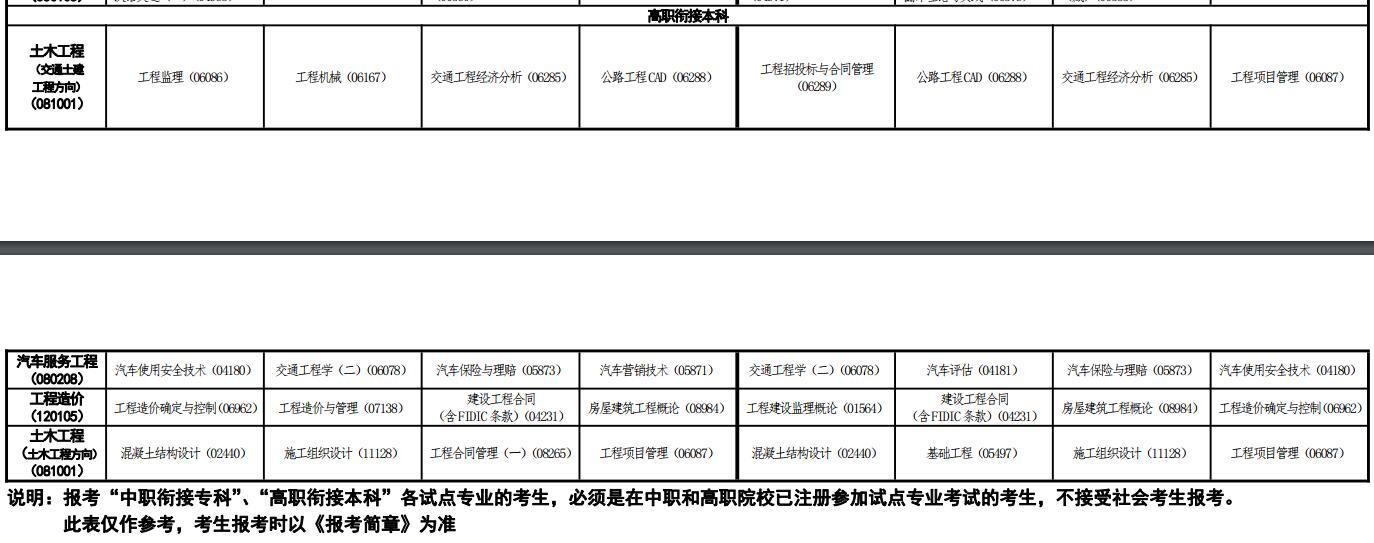 青海2020年4月自考时间:4月11日-12日