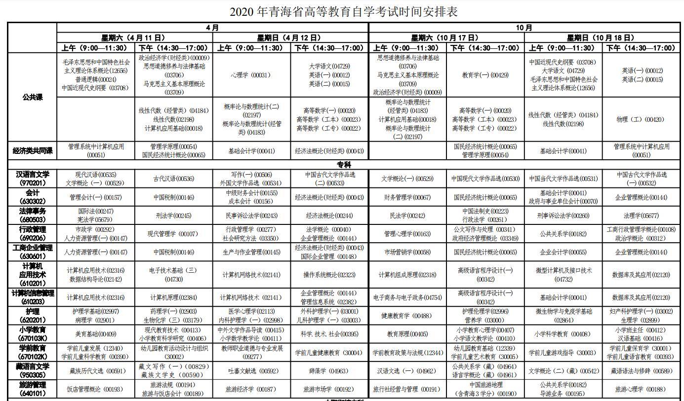 青海2020年10月自考时间:10月17日-18日