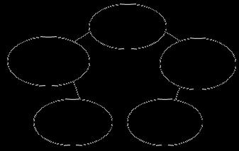 2020年自考《公共关系学》考点:公共关系人员