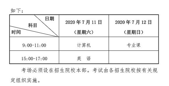 甘肃2020年专升本第二次考试时间