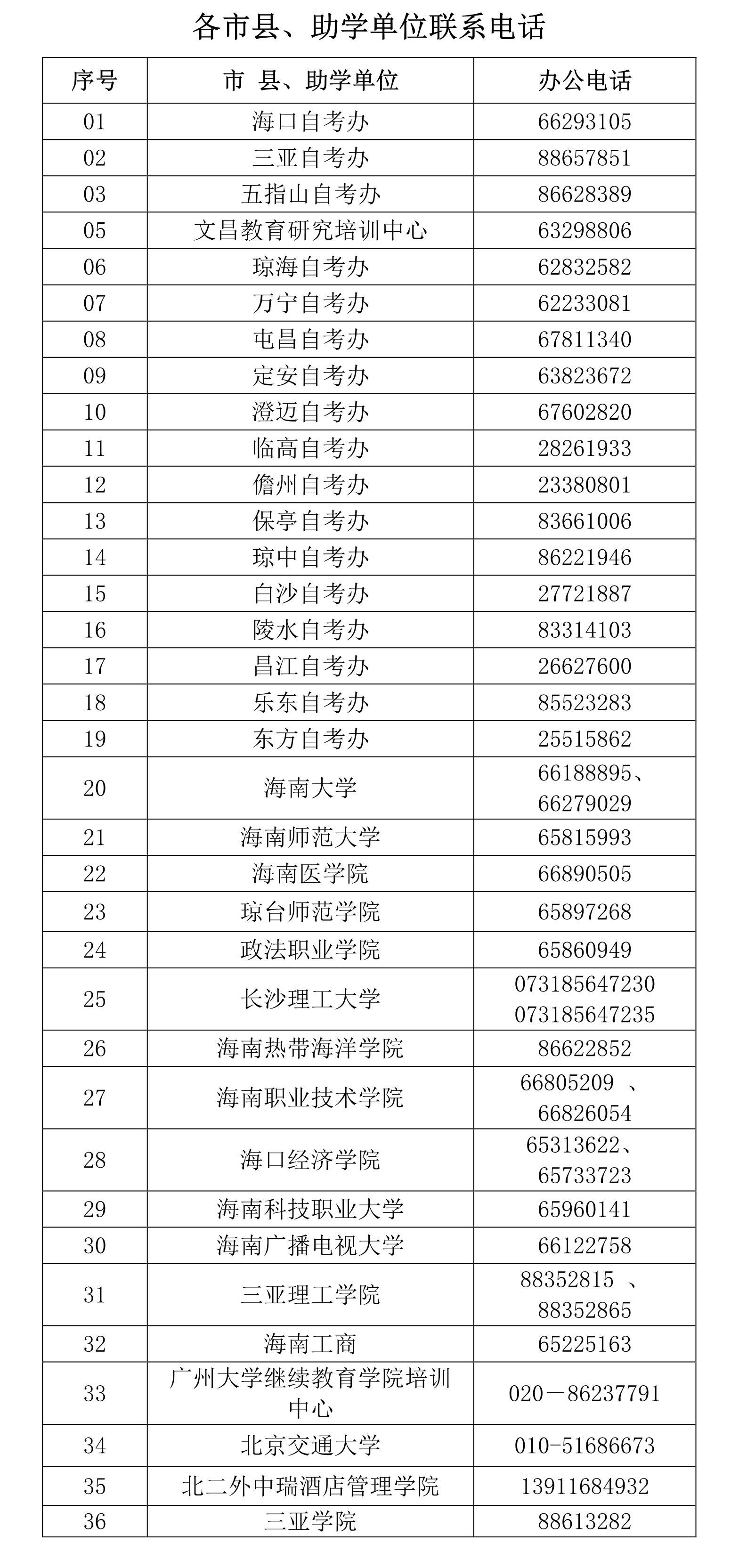 海南2020年10月自考报名时间:9月1日-10日