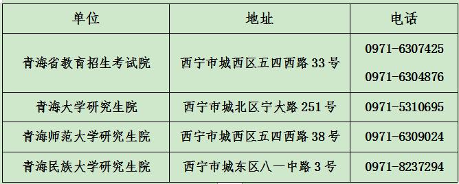 青海省2021年全国硕士研究生招生考试报名公告