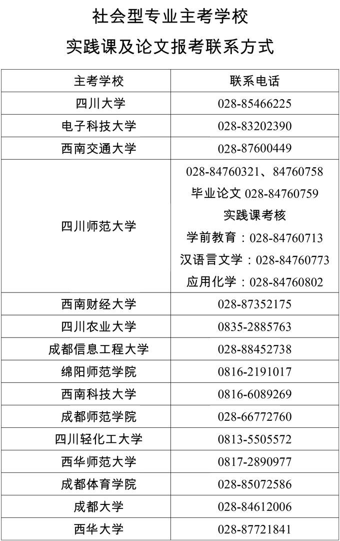 四川2021年上半年自考实践性环节考核报名时间安排