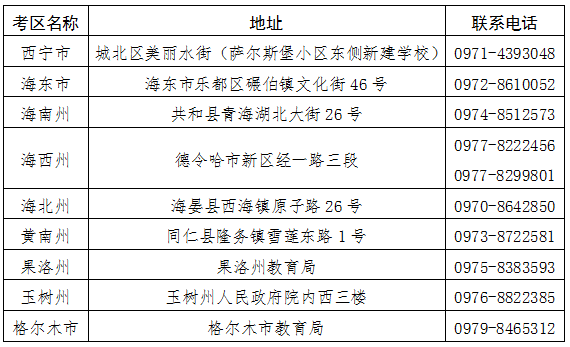 青海2020年成人高考疫情防控工作的紧急通知