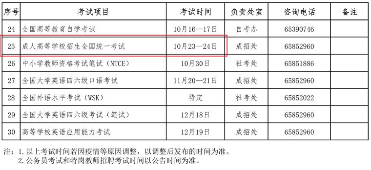 2021年成人高考考试时间确定:10月23日-24日