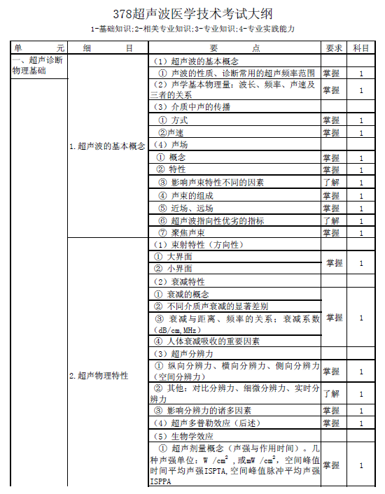 """注""""566卫生资格""""官方微信第一时间获取2015报名、精华资料、内"""